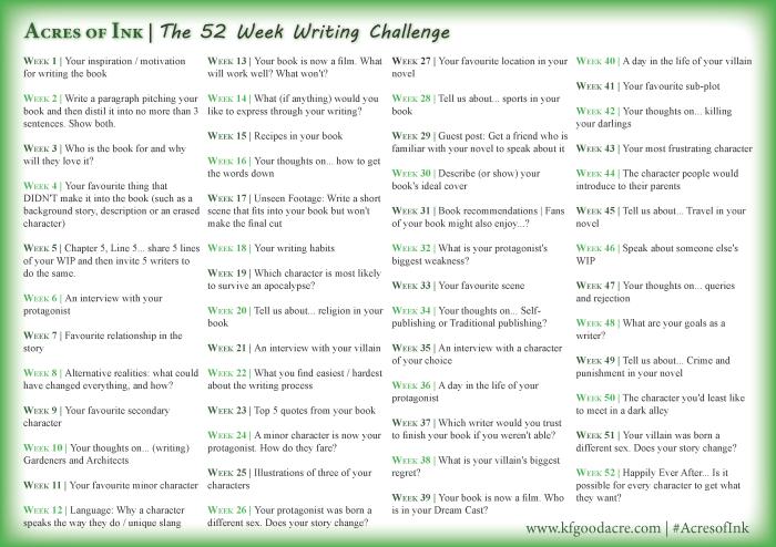 Acres of Ink 52 Week Writing Challenge
